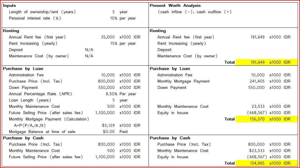 comparison of financing alternatives Home essays comparison of financing comparison of financing alternatives topics: venture capital.