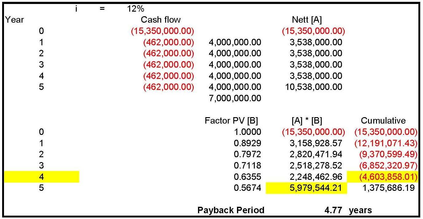 Discount Period Calculator Kenindlecomfortzone