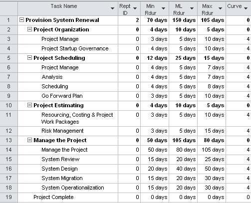 MSProjectSampleMC_Fields