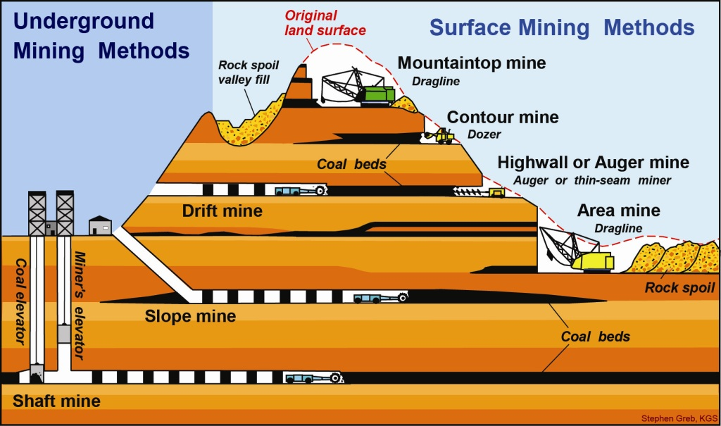 coal_mining_methods3