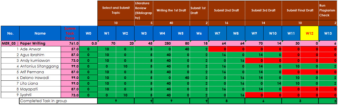 week 2 network management paper Hcs/456 enterprise risk management paper week 2 hcs/456 enterprise risk management paper week 2 do you need help with your school work here at the global writers network we have been helping students like you work smart since 2006.