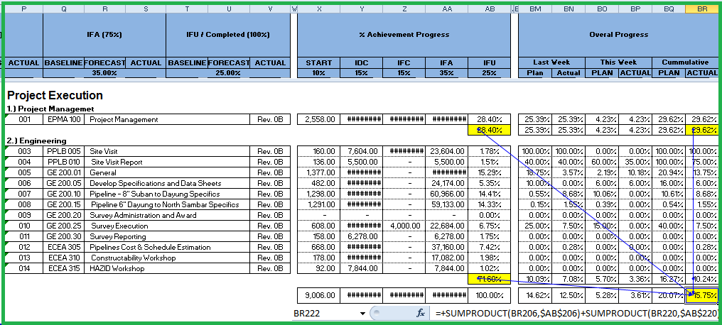 engineering progress report template - 28 images - report template ...